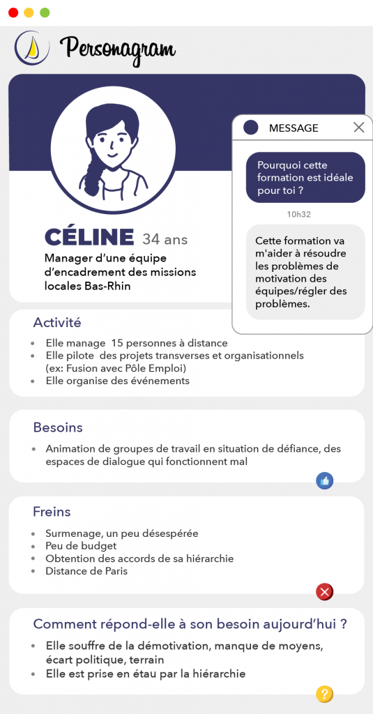 Personagram de Céline