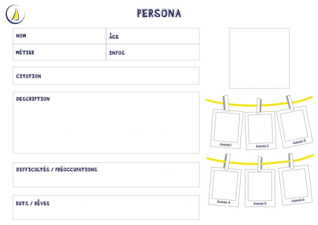 Carte d'identité du persona : nom, prénom, âge, goûts, pain points...